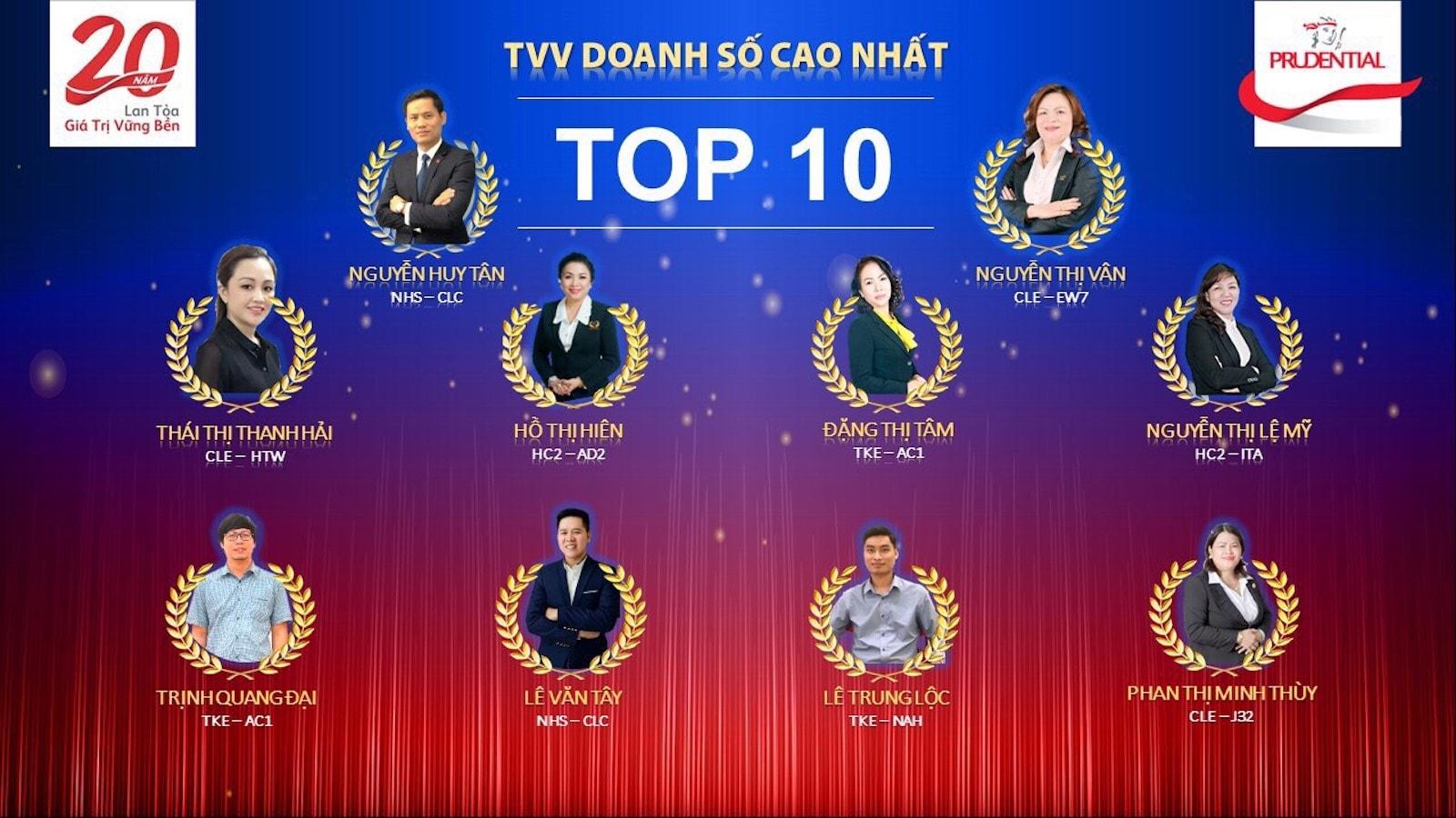 Top 10 TVV đạt doanh số cao nhất năm